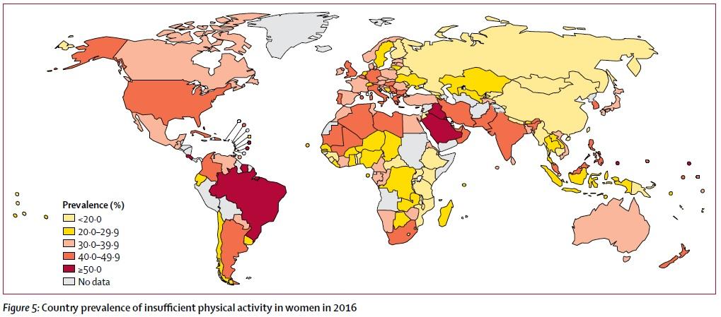 Studie (WHO): Ein Drittel der Menschheit bewegt sich zu wenig !