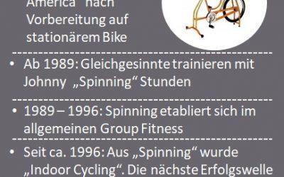 Quick Info: Die Geschichte des Indoor Cycling